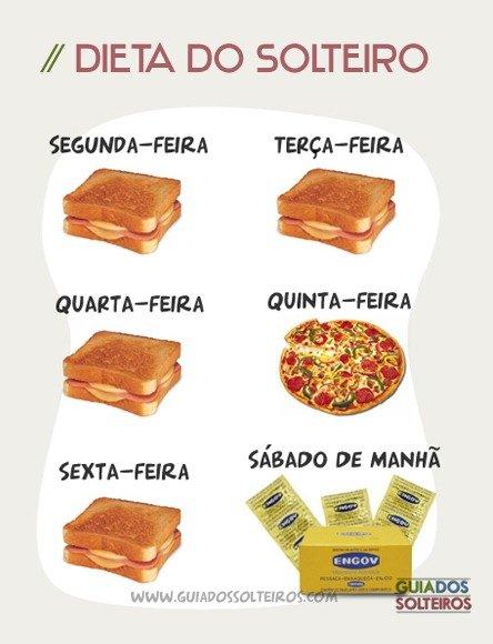 Humor: Dieta do Solteiro 1